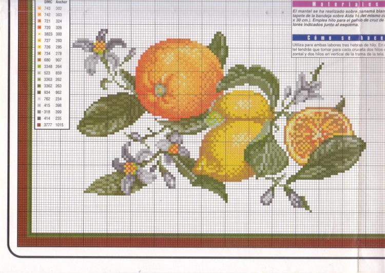 Апельсин вышивка крестом схемы 43