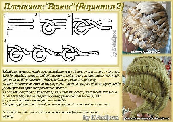 Плетение кос на себе на средней длины