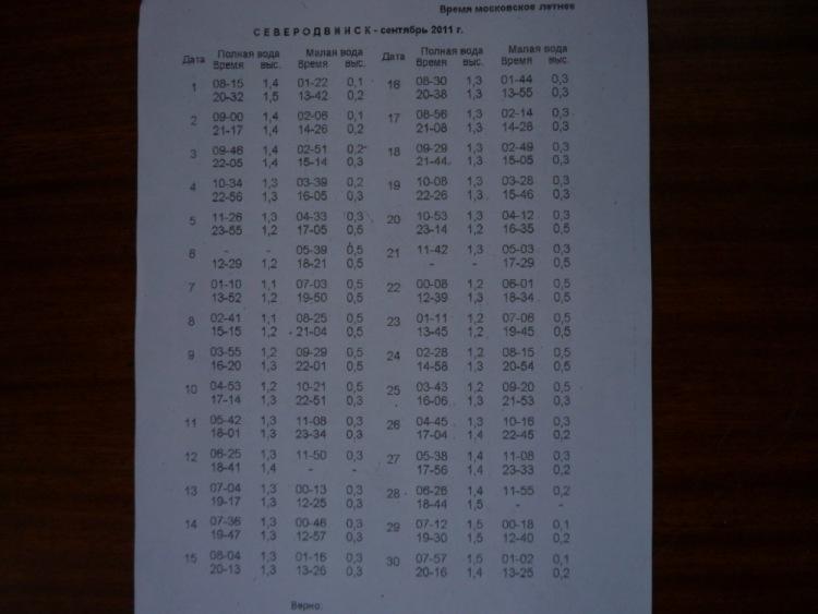 Таблица отливов и приливов магадан 26 июня