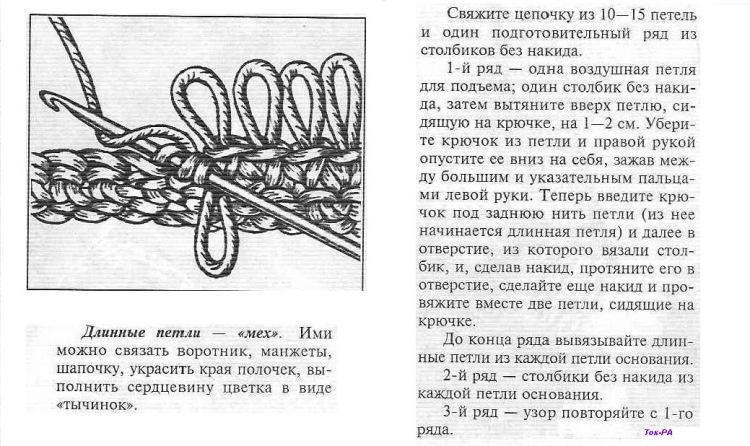 Вязание крючком мочалок из вытянутых петель