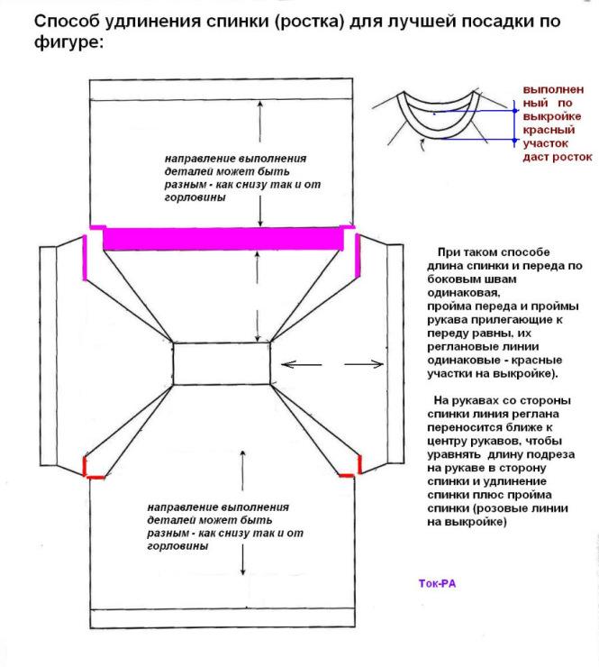 Как вязать подрезы у реглана сверху