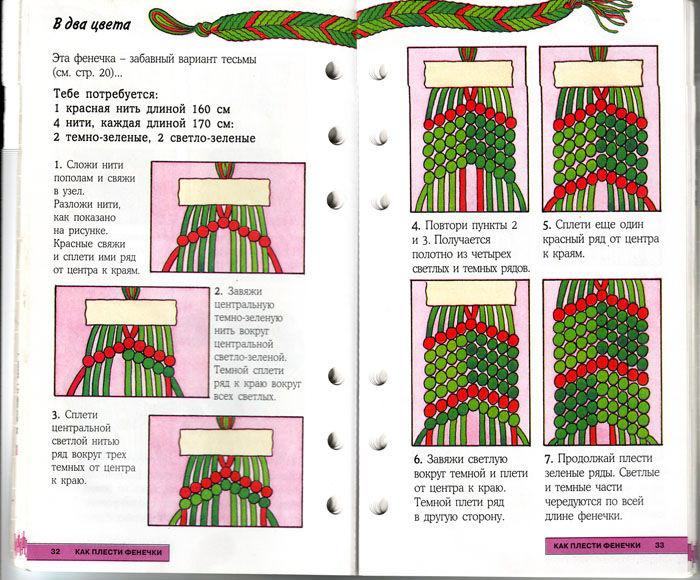 Как сделать фенечку с рисунком для начинающих
