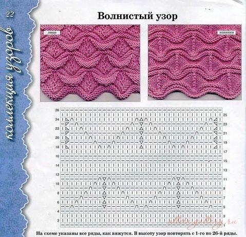 Волнистые ажурные узоры спицами схемы и описание