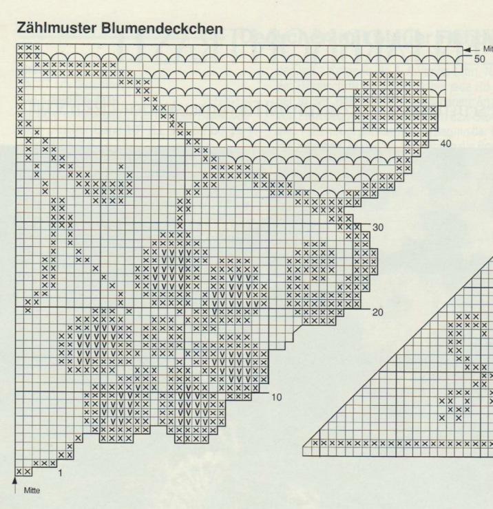 Филейное вязание схема ирис