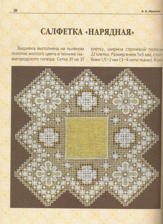 Книги о вышивке по сетке
