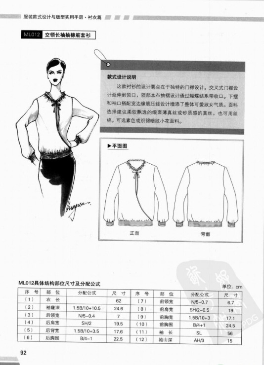 Конструирование Блузки