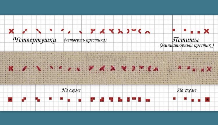 Термины и определения, часто используемые при вышивке крестом Крестик 80