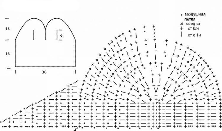 Схема бюстгалтера крючком